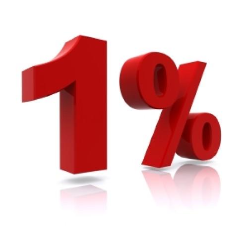 Na jakich zasadach oddawać 1% podatku?