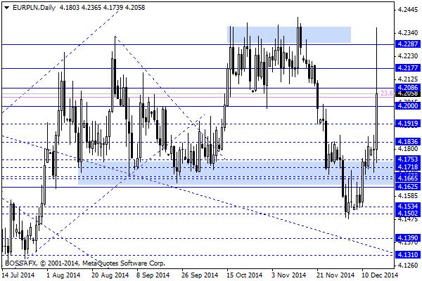 Kurs rubla rosyjskiego - wykres. Śledź kurs rubla rosyjskiego na wykresie i obserwuj trendy. Wykres aktualizuje się w czasie rzeczywistym. Rozpocznij wymianę».