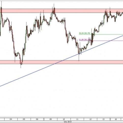 Ropa: niezdecydowanie na rynku