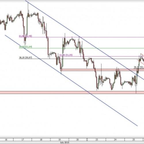 Ropa: początek wzrostowego odbicia?