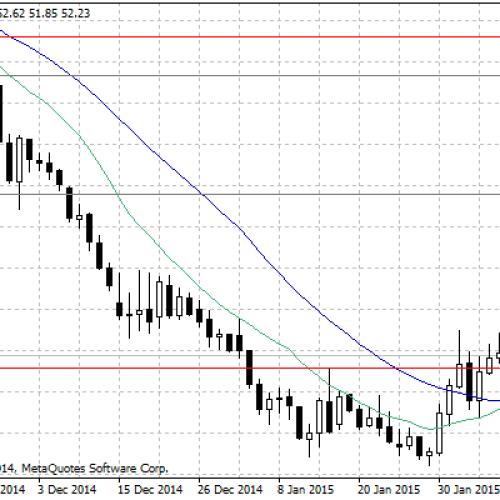 Spokojna sesja na rynku ropy