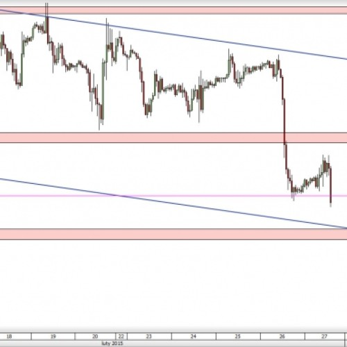 EUR/USD: tąpnięcie w dół