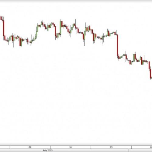 EUR/USD: końca spadków nie widać