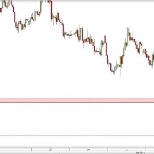NZD/USD: kontynuacja spadków