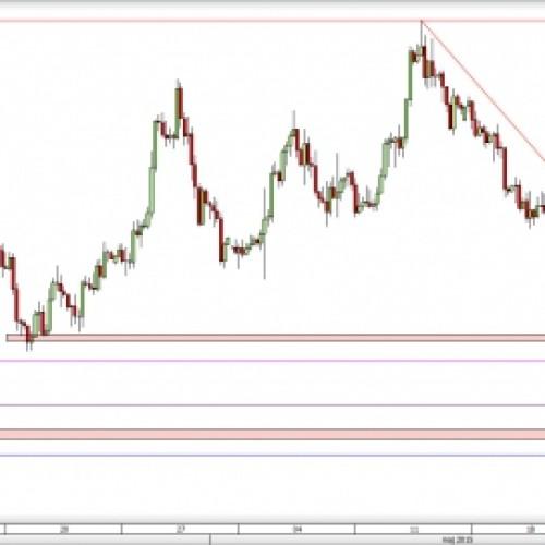 AUD/USD: retest wsparcia i powrót do spadków?